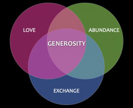 Generosity-png